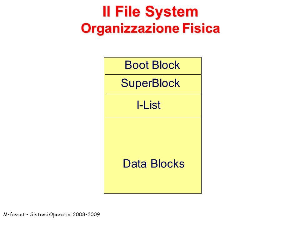 M-fosset - Sistemi Operativi 2008-2009 Il File System Organizzazione Fisica Boot Block SuperBlock I-List Data Blocks
