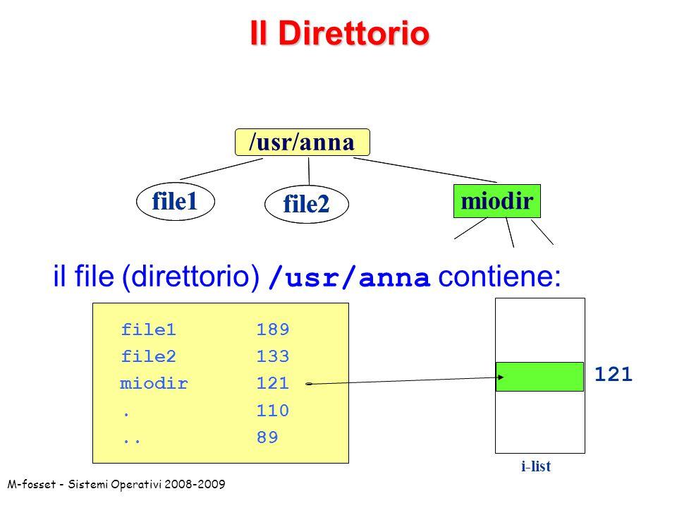 M-fosset - Sistemi Operativi 2008-2009 Il Direttorio il file (direttorio) /usr/anna contiene: file1 189 file2 133 miodir 121.110..89 /usr/anna file1 f