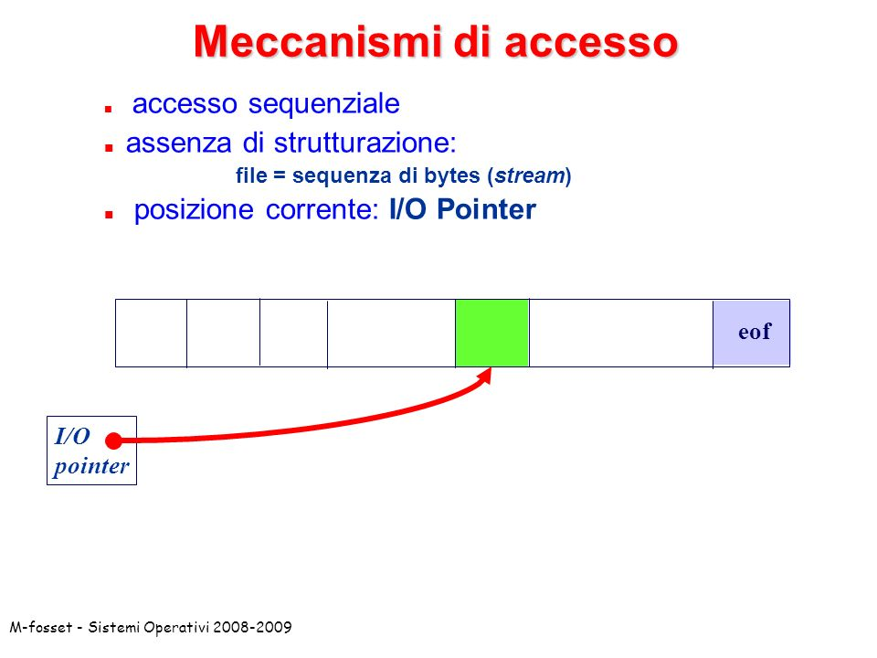 M-fosset - Sistemi Operativi 2008-2009 Meccanismi di accesso accesso sequenziale assenza di strutturazione: file = sequenza di bytes (stream) posizion