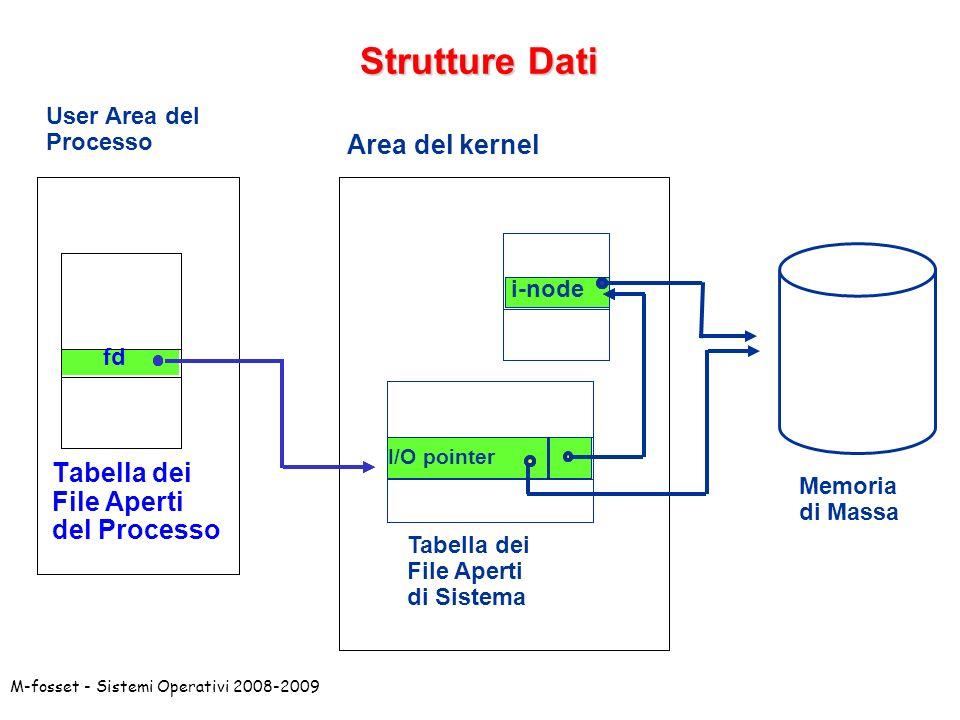 M-fosset - Sistemi Operativi 2008-2009 I/O pointer Strutture Dati User Area del Processo Area del kernel i-node Tabella dei File Attivi Tabella dei Fi