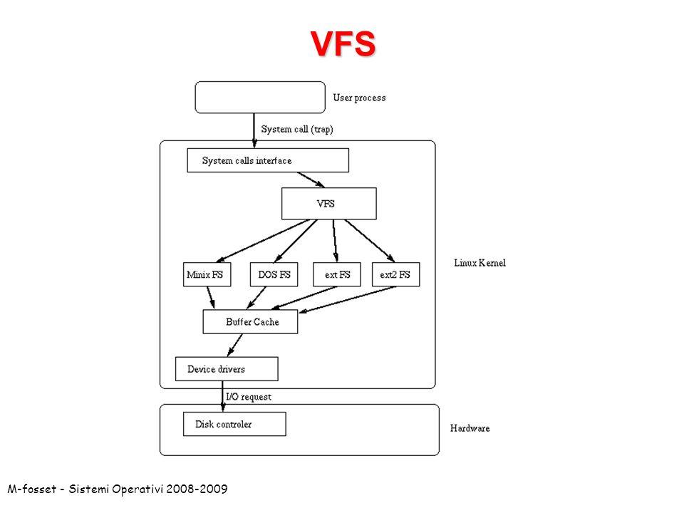 M-fosset - Sistemi Operativi 2008-2009VFS
