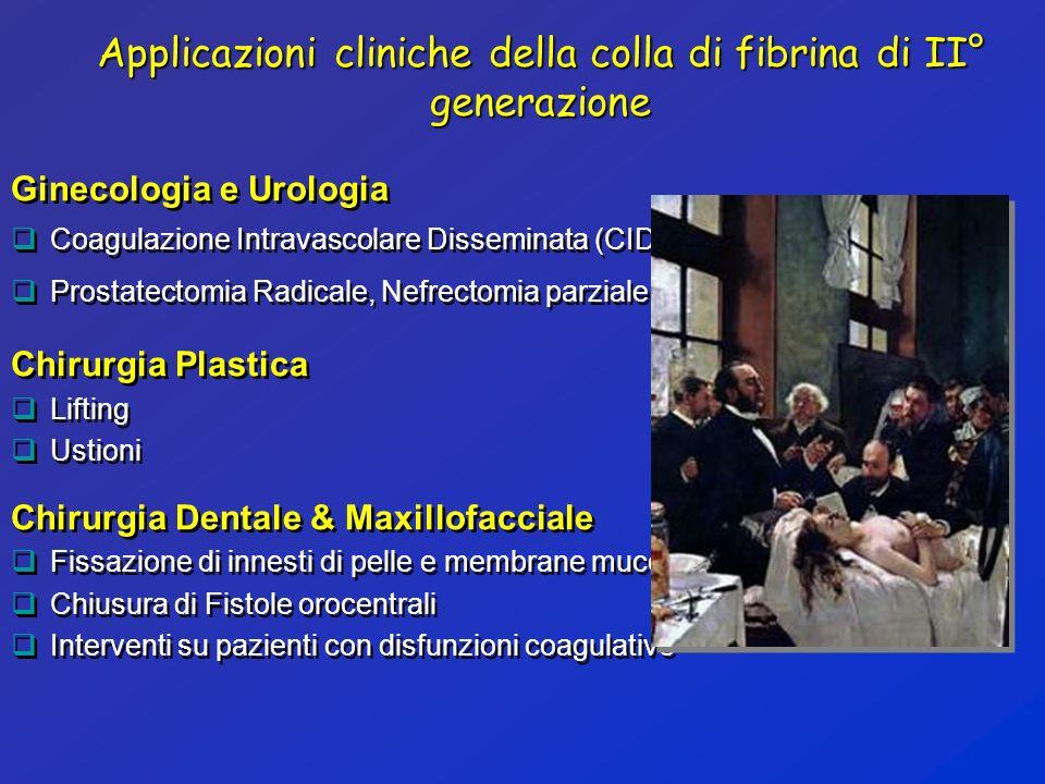 Applicazioni cliniche della colla di fibrina di II° generazione Ginecologia e Urologia Coagulazione Intravascolare Disseminata (CID) Prostatectomia Ra