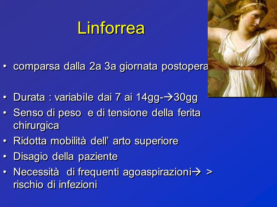 Linforrea comparsa dalla 2a 3a giornata postoperatoria Durata : variabile dai 7 ai 14gg- 30gg Senso di peso e di tensione della ferita chirurgica Rido