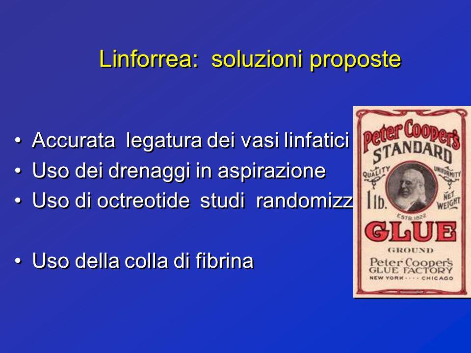 Linforrea: soluzioni proposte Accurata legatura dei vasi linfatici Uso dei drenaggi in aspirazione Uso di octreotide studi randomizzati Uso della coll