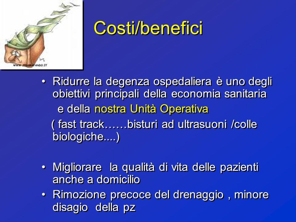 Costi/benefici Ridurre la degenza ospedaliera è uno degli obiettivi principali della economia sanitaria e della nostra Unità Operativa ( fast track……b