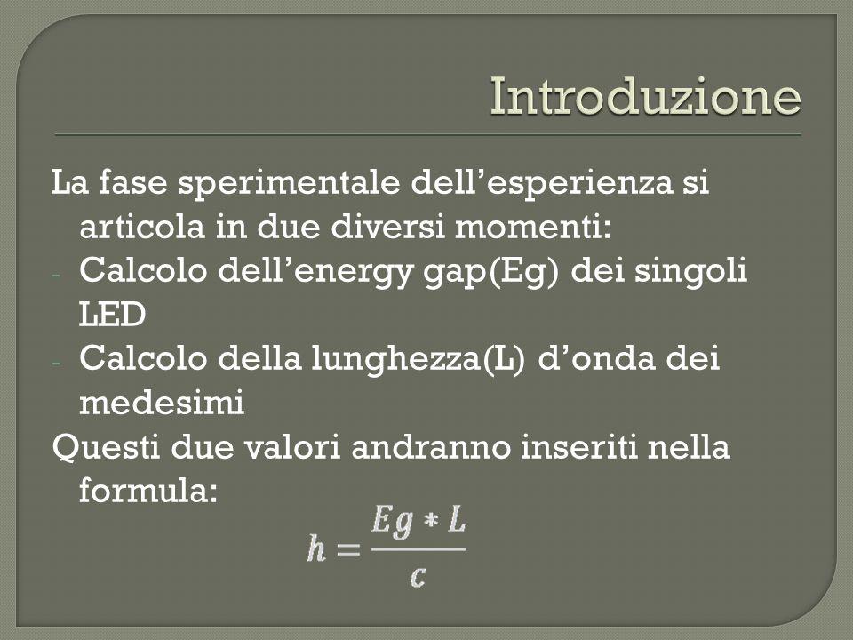 La fase sperimentale dellesperienza si articola in due diversi momenti: - Calcolo dellenergy gap(Eg) dei singoli LED - Calcolo della lunghezza(L) donda dei medesimi Questi due valori andranno inseriti nella formula: