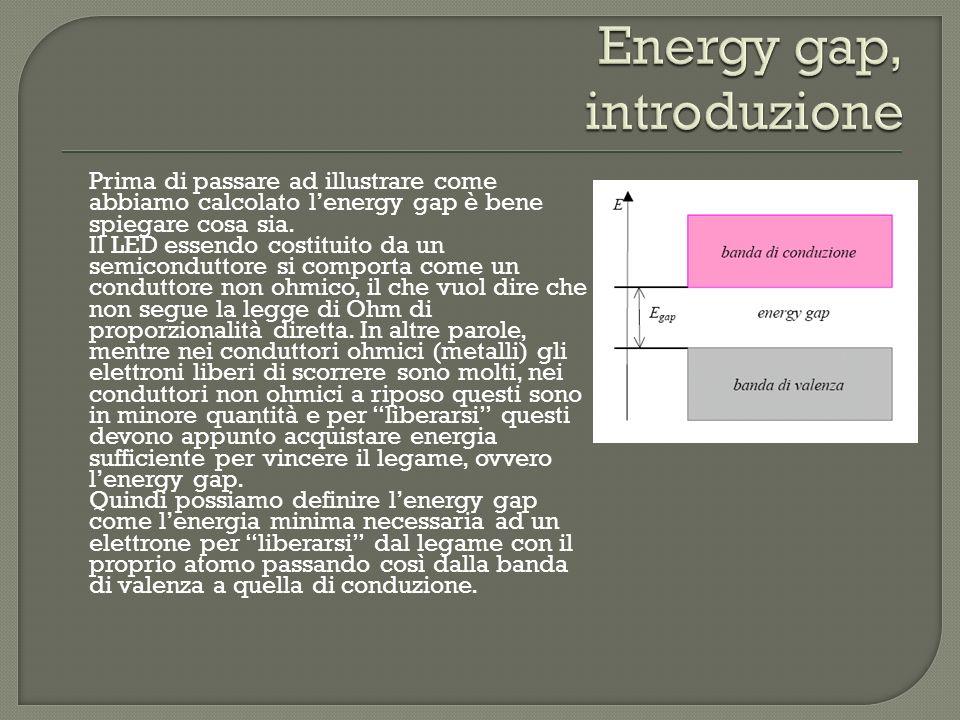 Prima di passare ad illustrare come abbiamo calcolato lenergy gap è bene spiegare cosa sia. Il LED essendo costituito da un semiconduttore si comporta