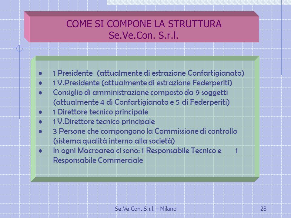 Se.Ve.Con.S.r.l. - Milano28 COME SI COMPONE LA STRUTTURA Se.Ve.Con.
