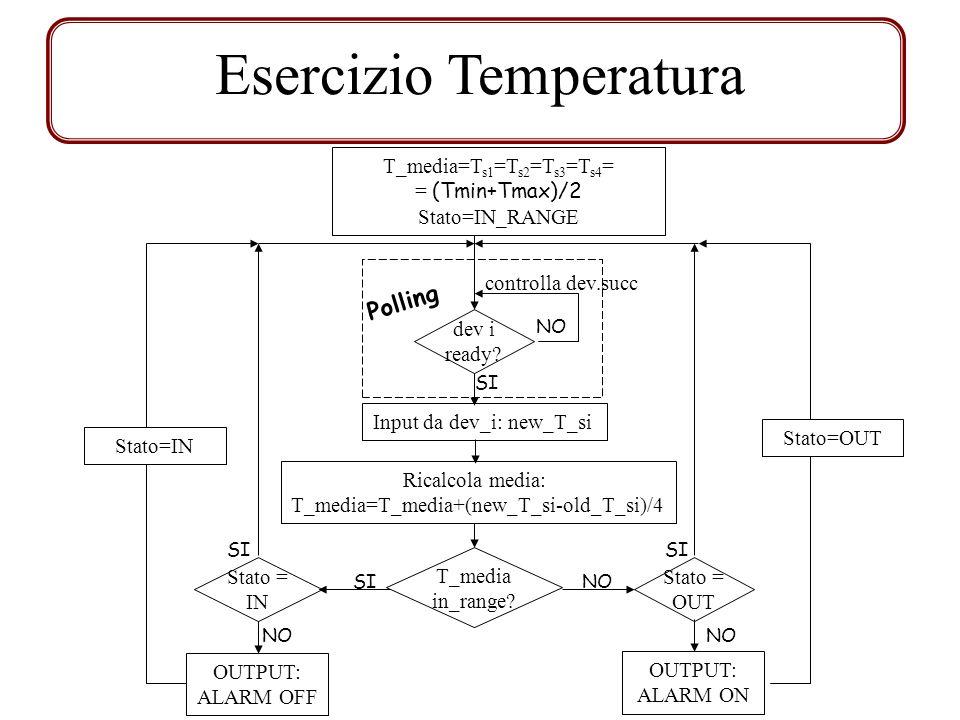 Esercizio Temperatura T_media=T s1 =T s2 =T s3 =T s4 = = (Tmin+Tmax)/2 Stato=IN_RANGE dev i ready.
