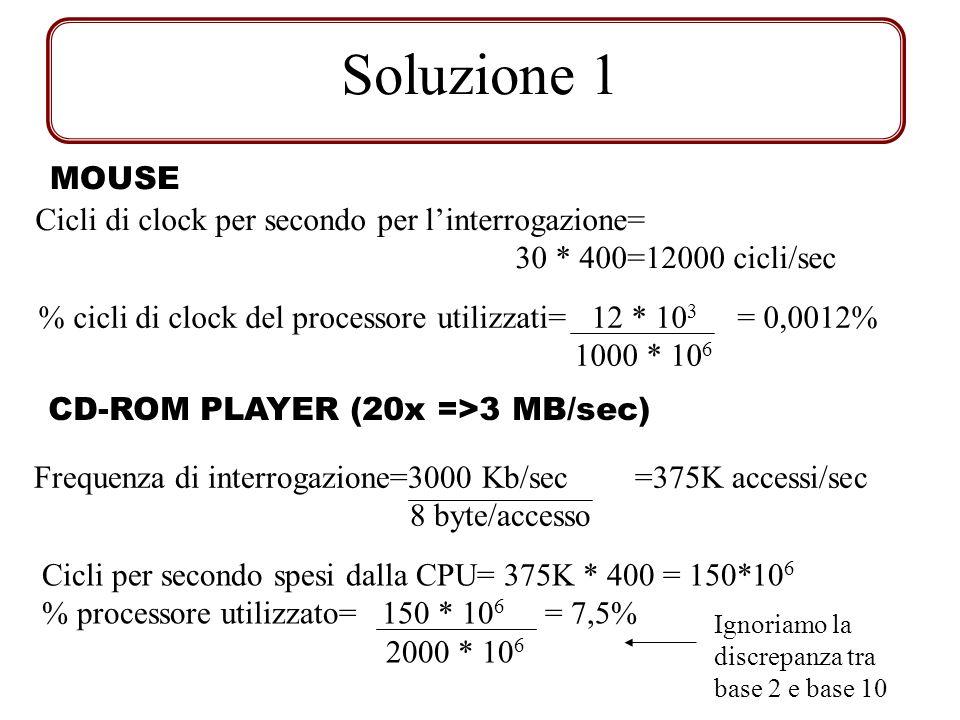 Cicli di clock per secondo per linterrogazione= 30 * 400=12000 cicli/sec % cicli di clock del processore utilizzati= 12 * 10 3 = 0,0012% 1000 * 10 6 Frequenza di interrogazione=3000 Kb/sec =375K accessi/sec 8 byte/accesso Cicli per secondo spesi dalla CPU= 375K * 400 = 150*10 6 % processore utilizzato= 150 * 10 6 = 7,5% 2000 * 10 6 CD-ROM PLAYER (20x =>3 MB/sec) MOUSE Ignoriamo la discrepanza tra base 2 e base 10 Soluzione 1