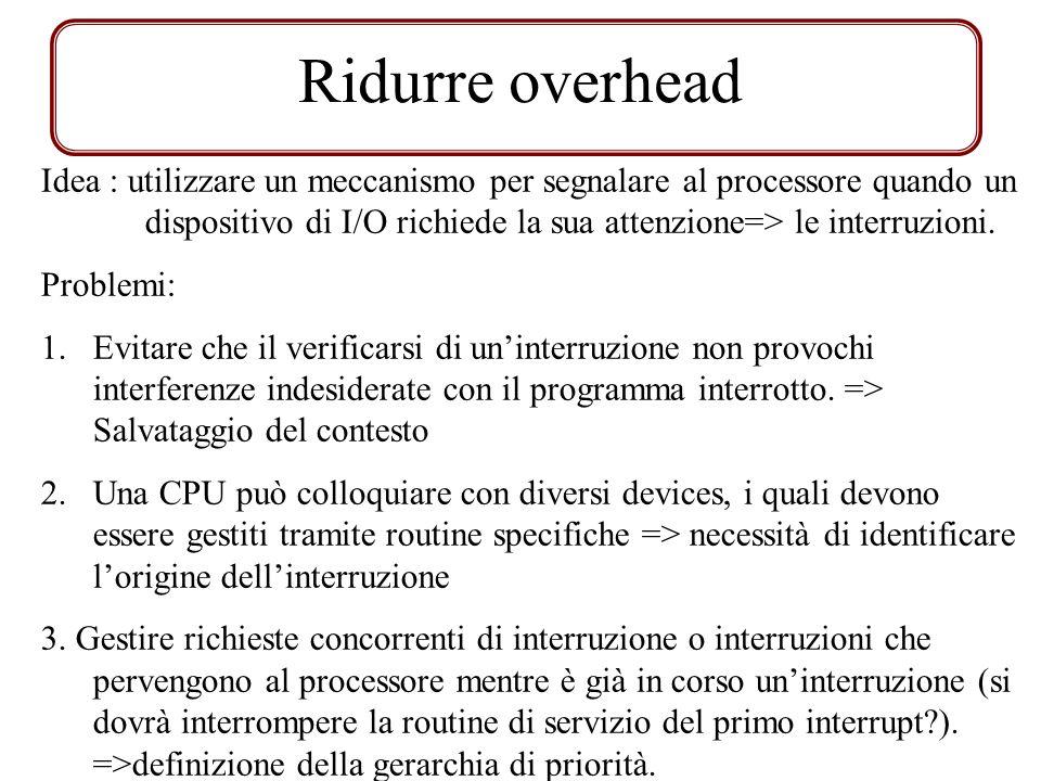 Ridurre overhead Idea : utilizzare un meccanismo per segnalare al processore quando un dispositivo di I/O richiede la sua attenzione=> le interruzioni.
