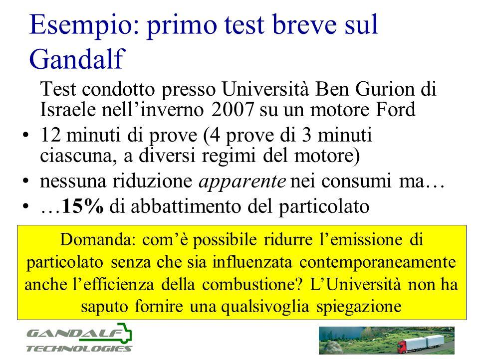 Esempio: primo test breve sul Gandalf Test condotto presso Università Ben Gurion di Israele nellinverno 2007 su un motore Ford 12 minuti di prove (4 p