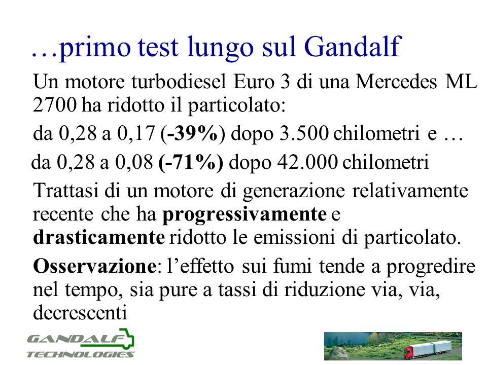 …primo test lungo sul Gandalf Un motore turbodiesel Euro 3 di una Mercedes ML 2700 ha ridotto il particolato: da 0,28 a 0,17 (-39%) dopo 3.500 chilome
