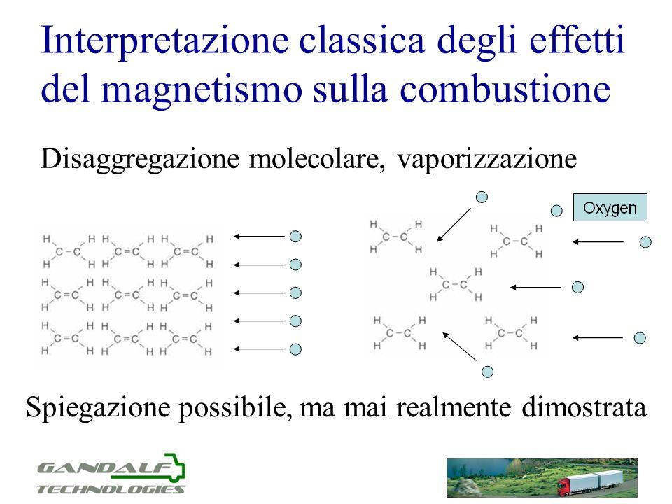 Interpretazione classica degli effetti del magnetismo sulla combustione Disaggregazione molecolare, vaporizzazione Spiegazione possibile, ma mai realm
