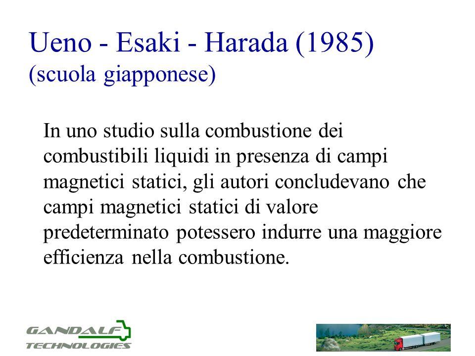 Ueno - Esaki - Harada (1985) (scuola giapponese) In uno studio sulla combustione dei combustibili liquidi in presenza di campi magnetici statici, gli