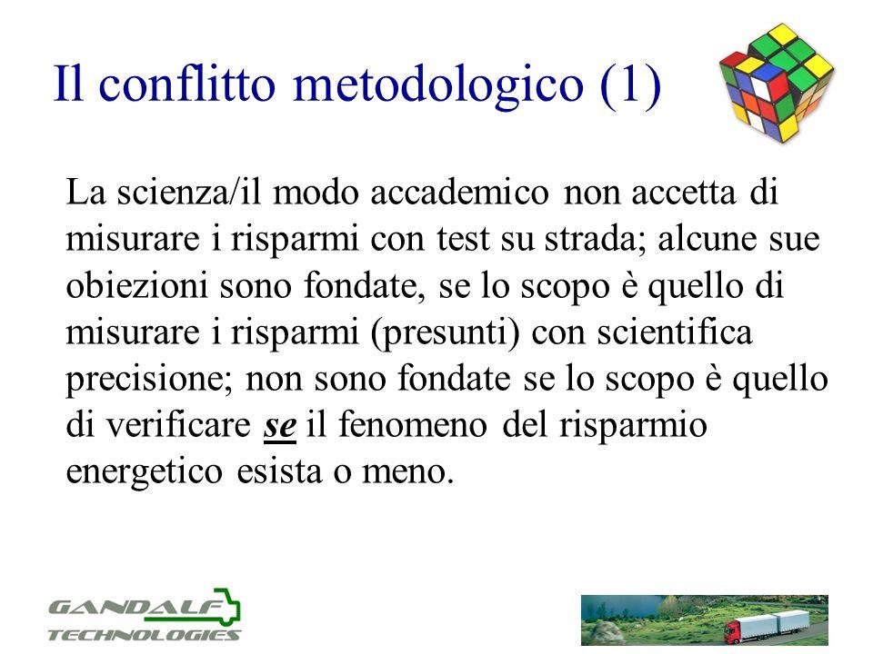 La scienza/il modo accademico non accetta di misurare i risparmi con test su strada; alcune sue obiezioni sono fondate, se lo scopo è quello di misura