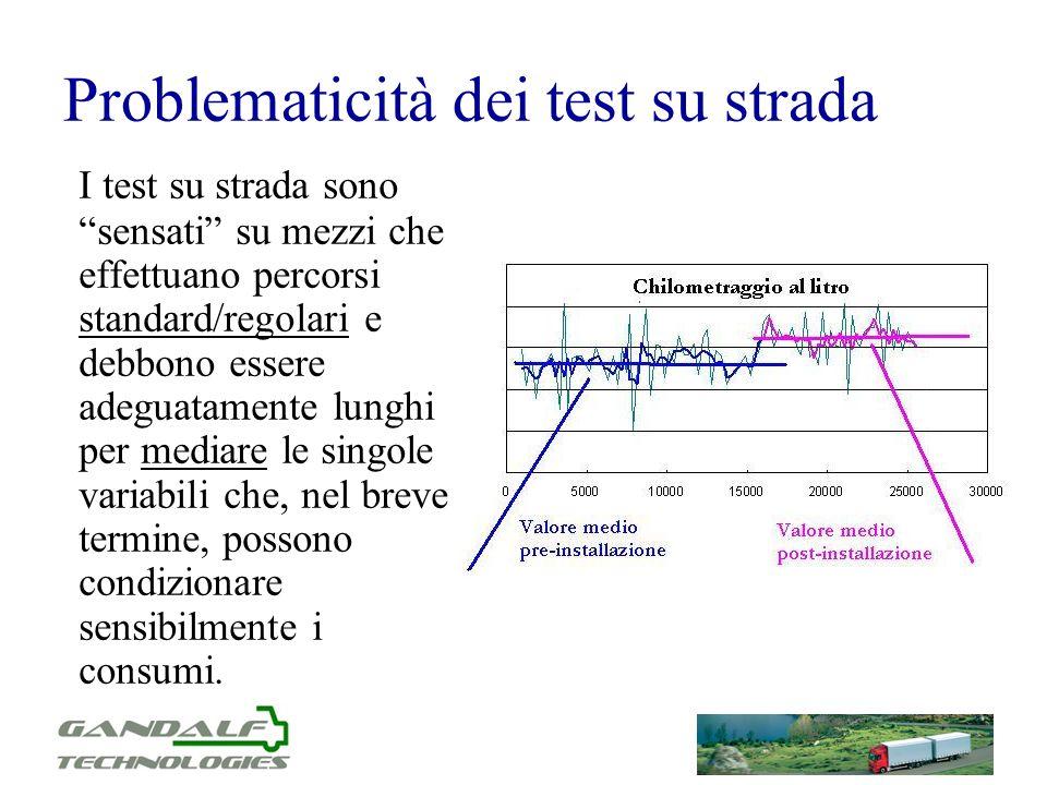 Problematicità dei test su strada I test su strada sono sensati su mezzi che effettuano percorsi standard/regolari e debbono essere adeguatamente lung