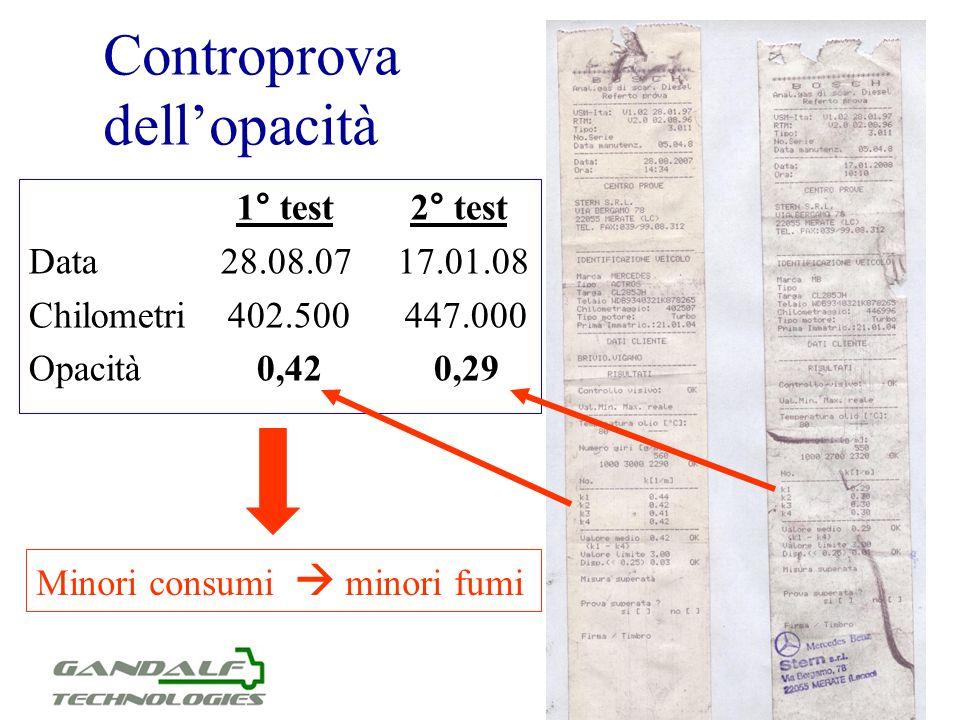 Controprova dellopacità 1° test 2° test Data 28.08.07 17.01.08 Chilometri 402.500 447.000 Opacità 0,42 0,29 Minori consumi minori fumi