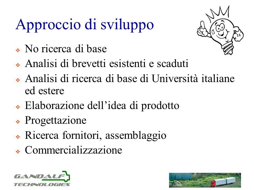Approccio di sviluppo No ricerca di base Analisi di brevetti esistenti e scaduti Analisi di ricerca di base di Università italiane ed estere Elaborazi
