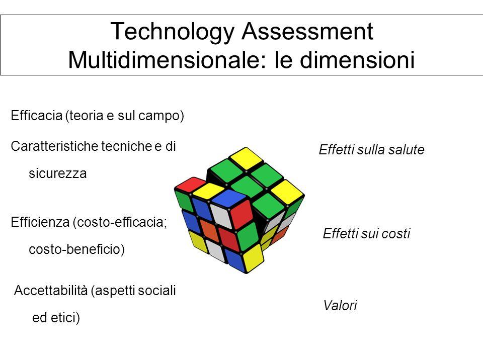 Technology Assessment Multidimensionale: le dimensioni Efficacia (teoria e sul campo) Caratteristiche tecniche e di sicurezza Effetti sulla salute Eff