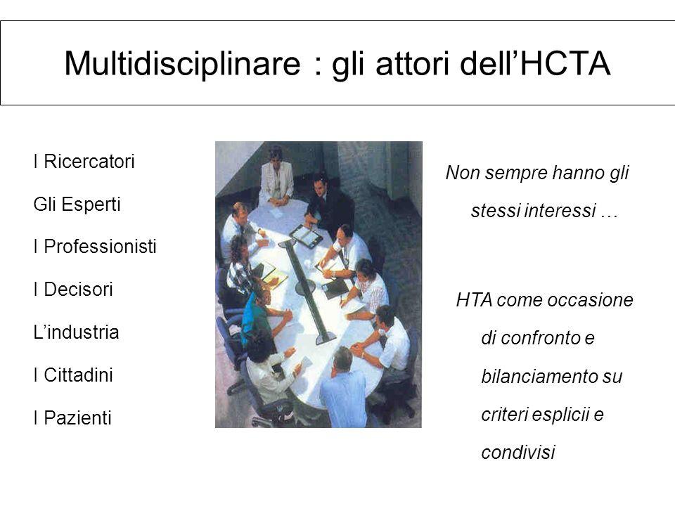 Multidisciplinare : gli attori dellHCTA I Ricercatori Gli Esperti I Professionisti I Decisori Lindustria I Cittadini I Pazienti Non sempre hanno gli s