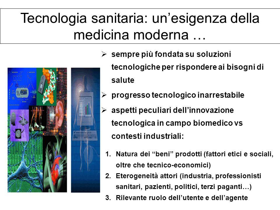 Tecnologia sanitaria: aspetti peculiari del processo di innovazione 1.Il processo di innovazione è testato in termini teorici, fuori dal contesto assistenziale 2.Il processo di innovazione è influenzato dai meccanismi di regolazione del mercato (es.