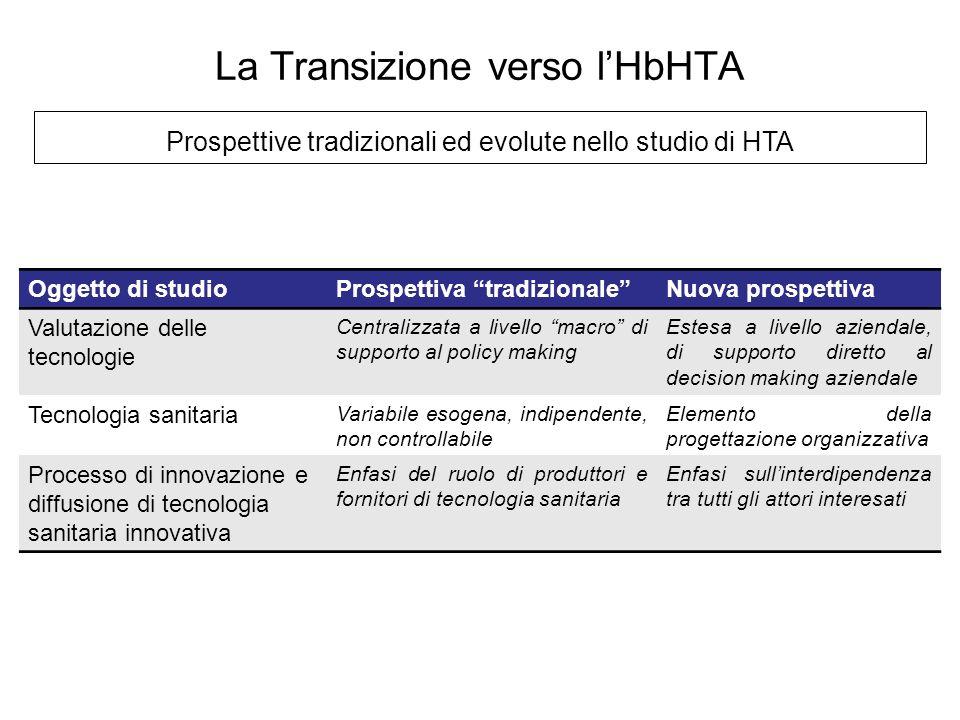 Prospettive tradizionali ed evolute nello studio di HTA La Transizione verso lHbHTA Oggetto di studioProspettiva tradizionaleNuova prospettiva Valutaz
