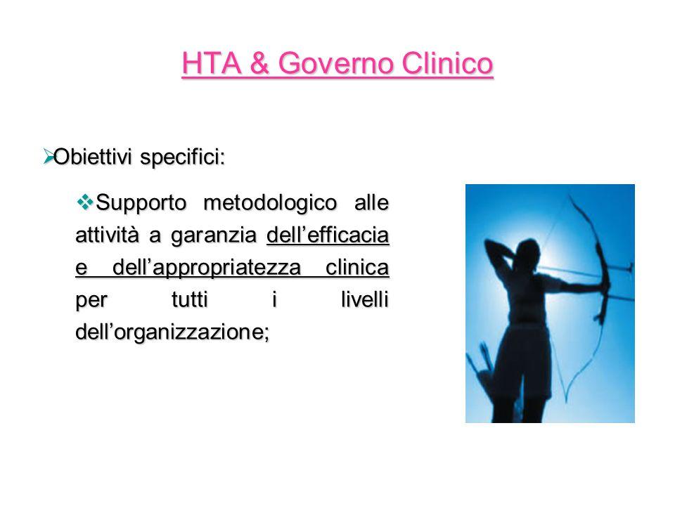 HTA & Governo Clinico Obiettivi specifici: Obiettivi specifici: Supporto metodologico alle attività a garanzia dellefficacia e dellappropriatezza clin