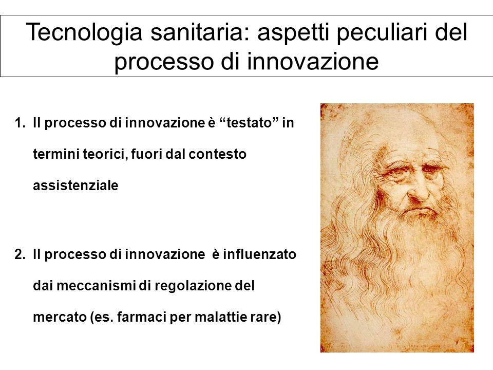 Tecnologia sanitaria: aspetti peculiari del processo di innovazione 1.Il processo di innovazione è testato in termini teorici, fuori dal contesto assi