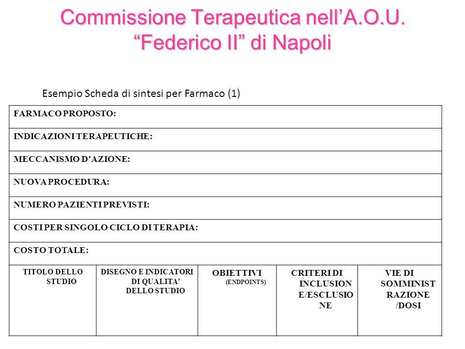 Commissione Terapeutica nellA.O.U. Federico II di Napoli Esempio Scheda di sintesi per Farmaco (1) FARMACO PROPOSTO: INDICAZIONI TERAPEUTICHE: MECCANI