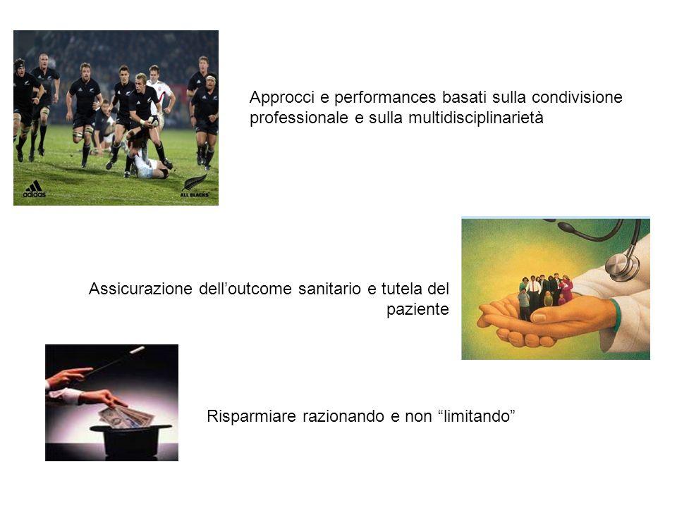 Approcci e performances basati sulla condivisione professionale e sulla multidisciplinarietà Assicurazione delloutcome sanitario e tutela del paziente