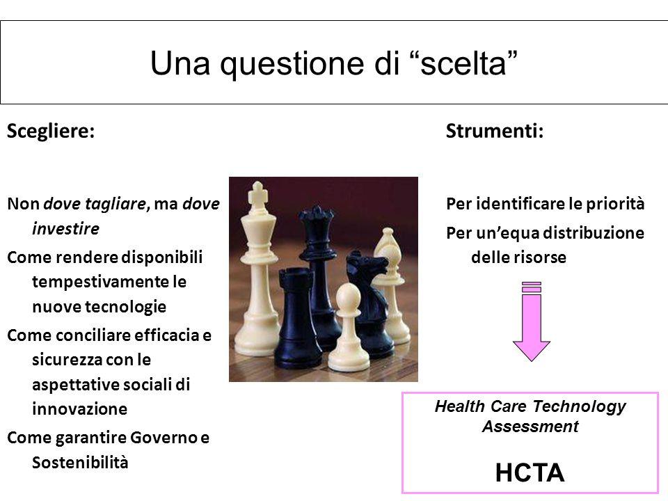 Strumento di Governo Clinico a supporto delle Direzioni Sanitarie HOSPITAL based HTA (Hb-HTA)