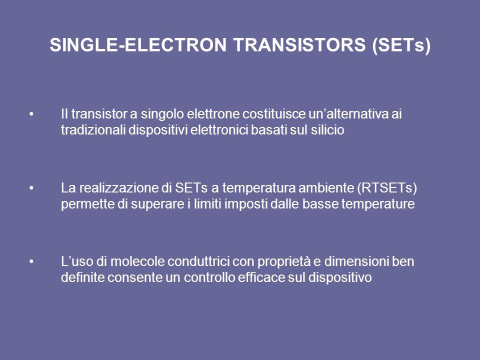 SET: COME FUNZIONA Dispositivo che usa electron tunneling per amplificare la corrente Due giunzioni tunnel formano unisola conduttrice Basse temperature e tensioni di bias il trasporto elettrico attraverso il dispositivo è bloccato