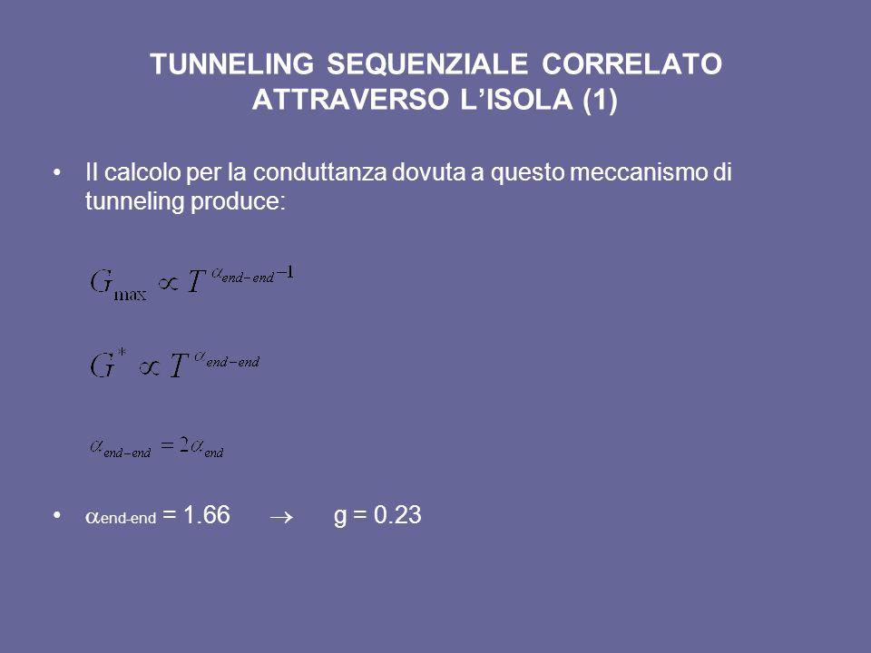 TUNNELING SEQUENZIALE CORRELATO ATTRAVERSO LISOLA (1) Il calcolo per la conduttanza dovuta a questo meccanismo di tunneling produce: end-end = 1.66 g