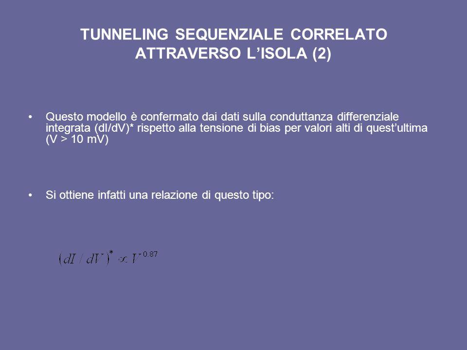 TUNNELING SEQUENZIALE CORRELATO ATTRAVERSO LISOLA (2) Questo modello è confermato dai dati sulla conduttanza differenziale integrata (dI/dV)* rispetto