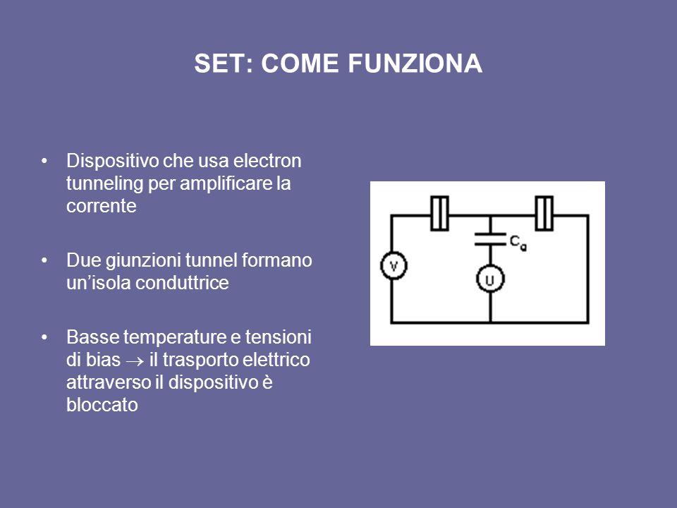 SET: COME FUNZIONA Dispositivo che usa electron tunneling per amplificare la corrente Due giunzioni tunnel formano unisola conduttrice Basse temperatu