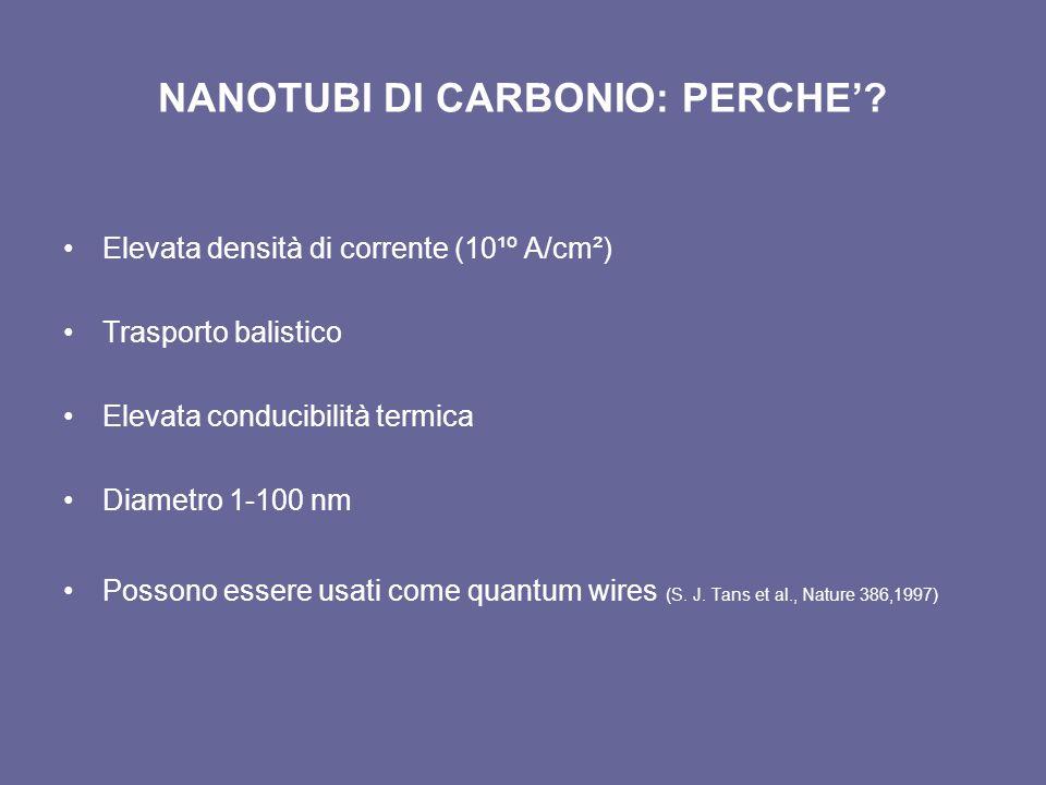 NANOTUBI DI CARBONIO: PERCHE? Elevata densità di corrente (10¹º A/cm²) Trasporto balistico Elevata conducibilità termica Diametro 1-100 nm Possono ess