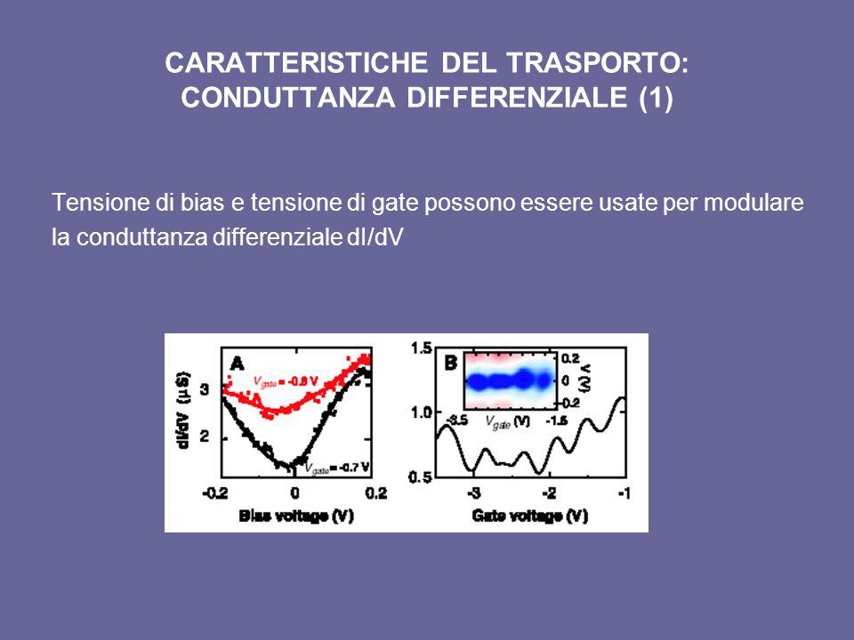 CARATTERISTICHE DEL TRASPORTO: CONDUTTANZA DIFFERENZIALE (1) Tensione di bias e tensione di gate possono essere usate per modulare la conduttanza diff