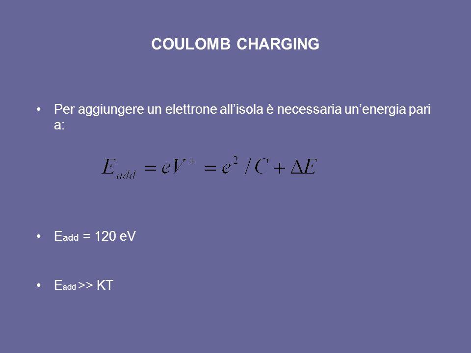 COULOMB CHARGING Per aggiungere un elettrone allisola è necessaria unenergia pari a: E add = 120 eV E add >> KT