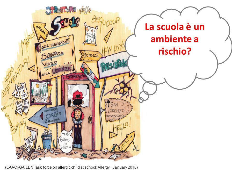 (EAACI/GA LEN Task force on allergic child at school; Allergy- January 2010) La scuola è un ambiente a rischio?