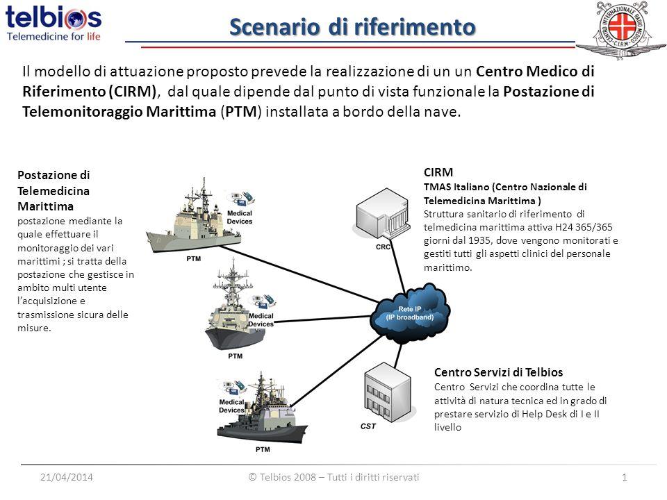 I Profili 21/04/2014© Telbios 2008 – Tutti i diritti riservati2 Il Marittimo Il marittimo rappresenta il fruitore principale a cui sono rivolti tutti i servizi medici offerti dalla piattaforma integrata In Salute.