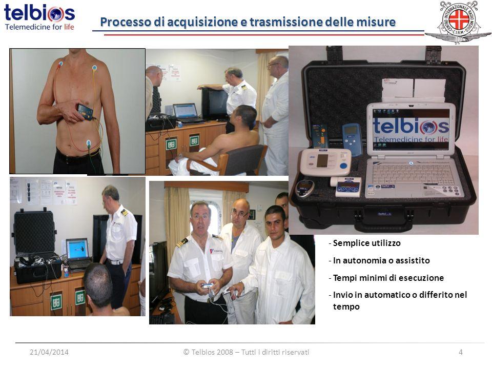 21/04/2014© Telbios 2008 – Tutti i diritti riservati4 Processo di acquisizione e trasmissione delle misure -Semplice utilizzo -In autonomia o assistit