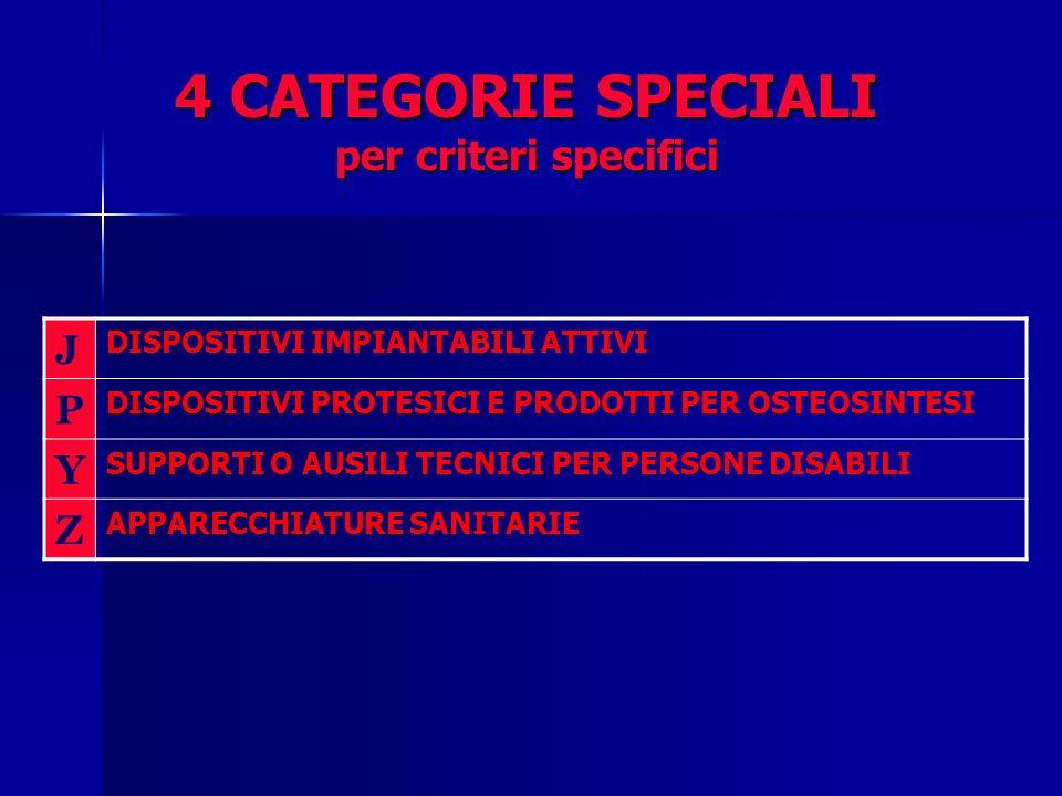 4 CATEGORIE SPECIALI per criteri specifici J DISPOSITIVI IMPIANTABILI ATTIVI P DISPOSITIVI PROTESICI E PRODOTTI PER OSTEOSINTESI Y SUPPORTI O AUSILI T