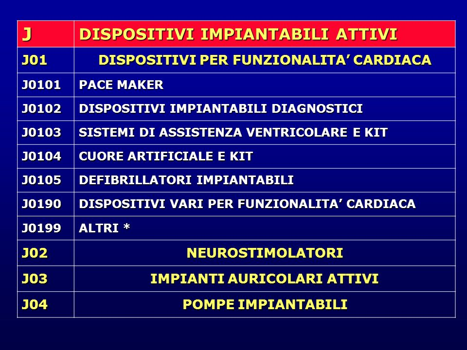 J DISPOSITIVI IMPIANTABILI ATTIVI J01 DISPOSITIVI PER FUNZIONALITA CARDIACA J0101 PACE MAKER J0102 DISPOSITIVI IMPIANTABILI DIAGNOSTICI J0103 SISTEMI