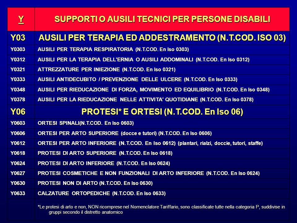 Y SUPPORTI O AUSILI TECNICI PER PERSONE DISABILI Y03 AUSILI PER TERAPIA ED ADDESTRAMENTO (N.T.COD. ISO 03) Y0303 AUSILI PER TERAPIA RESPIRATORIA (N.T.