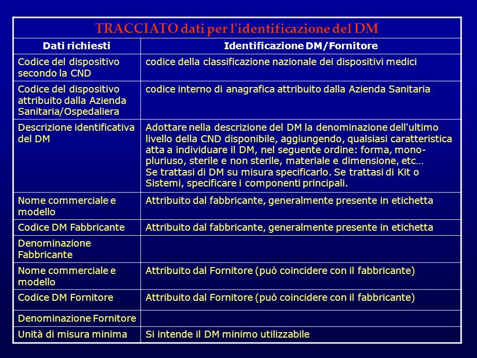 TRACCIATO dati per l'identificazione del DM Dati richiestiIdentificazione DM/Fornitore Codice del dispositivo secondo la CND codice della classificazi