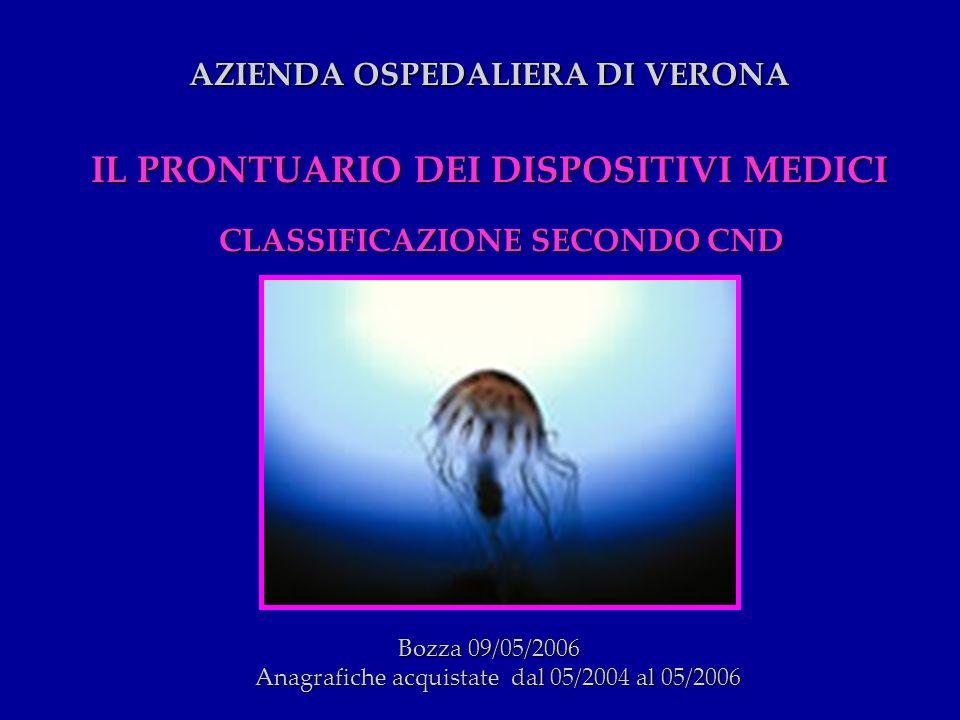 AZIENDA OSPEDALIERA DI VERONA IL PRONTUARIO DEI DISPOSITIVI MEDICI CLASSIFICAZIONE SECONDO CND CLASSIFICAZIONE SECONDO CND Bozza 09/05/2006 Anagrafich
