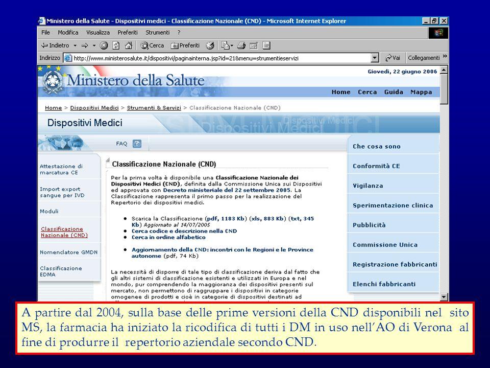 A partire dal 2004, sulla base delle prime versioni della CND disponibili nel sito MS, la farmacia ha iniziato la ricodifica di tutti i DM in uso nell