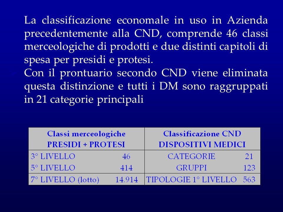 La classificazione economale in uso in Azienda precedentemente alla CND, comprende 46 classi merceologiche di prodotti e due distinti capitoli di spes
