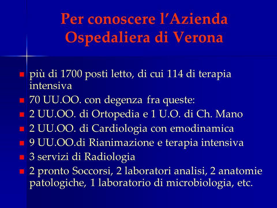 Per conoscere lAzienda Ospedaliera di Verona più di 1700 posti letto, di cui 114 di terapia intensiva 70 UU.OO. con degenza fra queste: 2 UU.OO. di Or